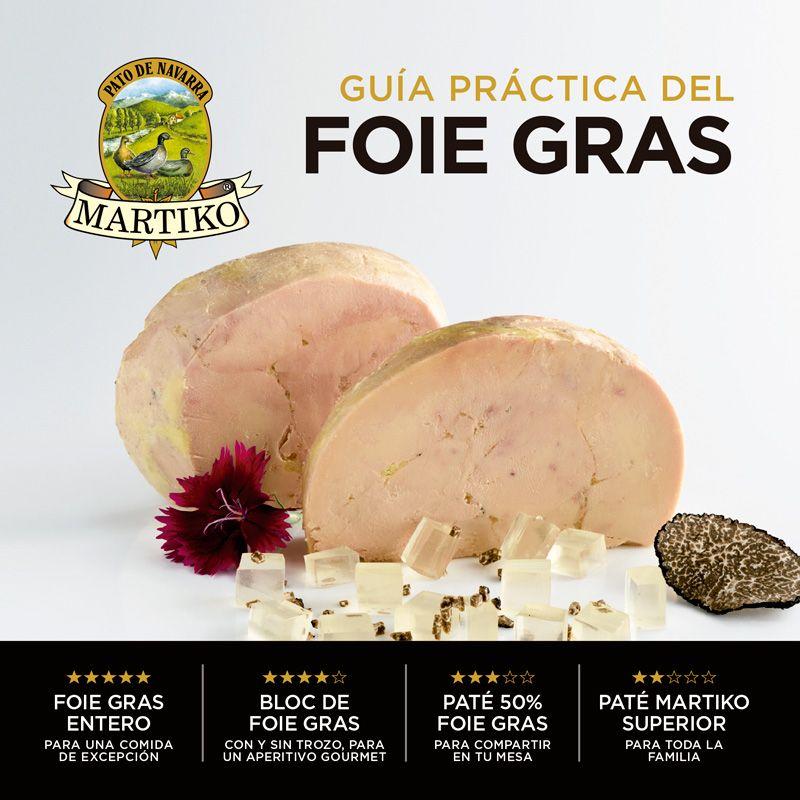 Guía Práctica del Foie Gras Martiko